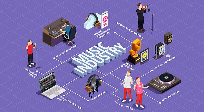 Курс Музична освіта і музична індустрія: Україна, Європа,світ